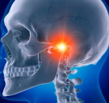 Temporomandibular Joint (TMJ Dentistry)